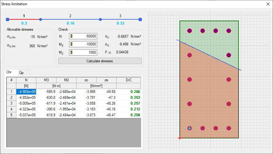 Serviceability | VIS Concrete Design Software