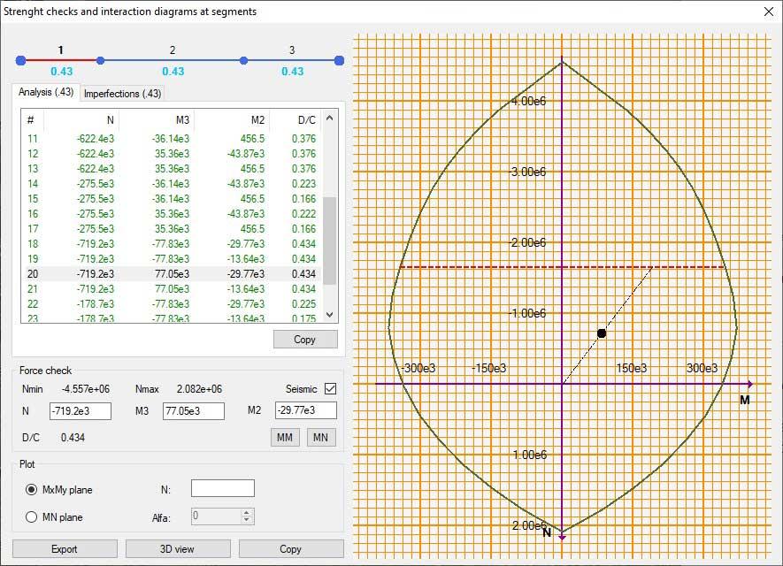 Strength Design   VIS Concrete Design Software