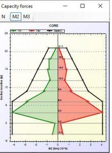 Capacity Design   VIS Concrete Design